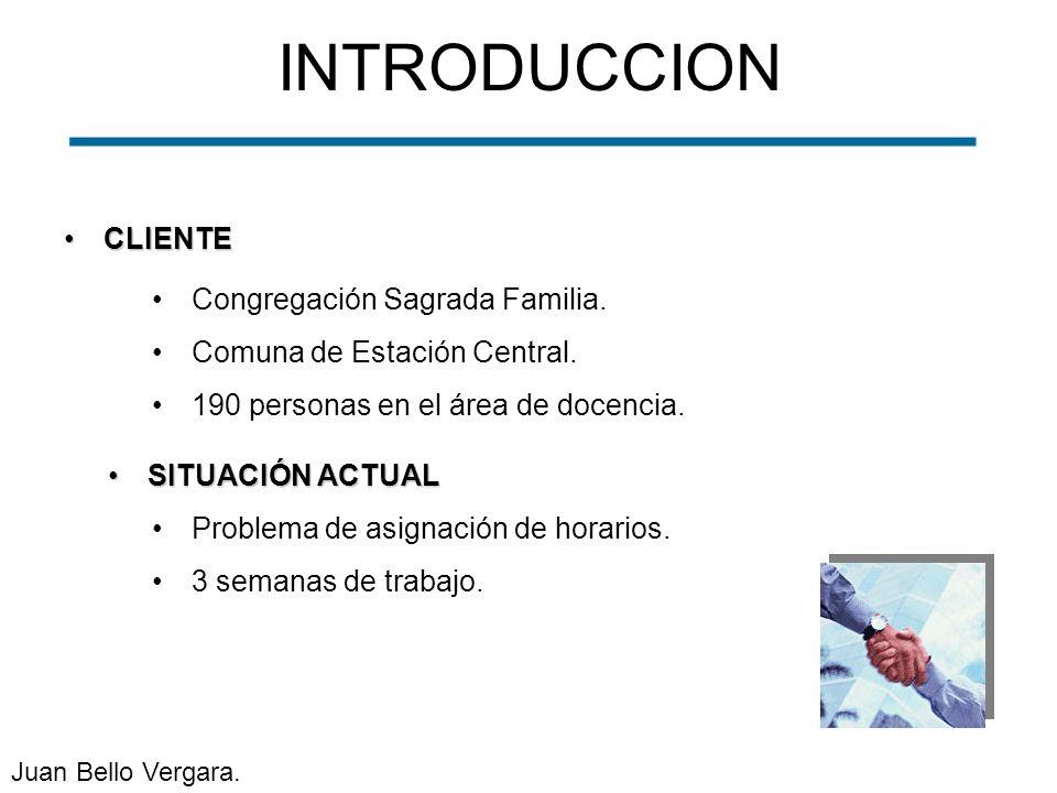 INTRODUCCION CLIENTE Congregación Sagrada Familia.