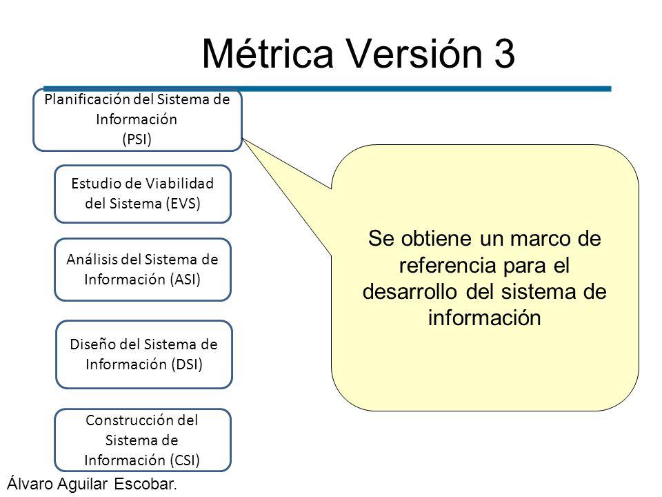 Métrica Versión 3 Planificación del Sistema de Información. (PSI) Se obtiene un marco de referencia para el desarrollo del sistema de información.