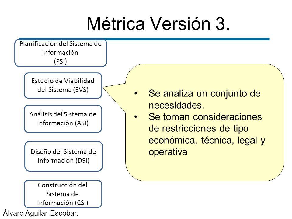 Métrica Versión 3. Se analiza un conjunto de necesidades.