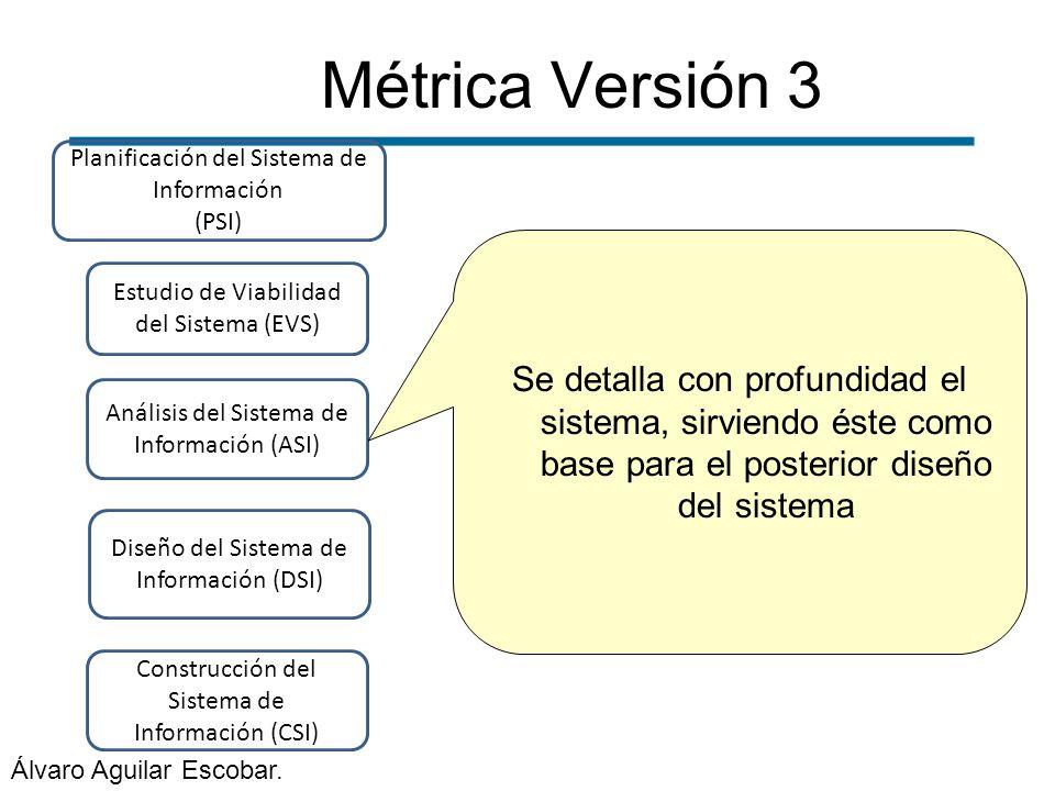 Métrica Versión 3 Planificación del Sistema de Información. (PSI)