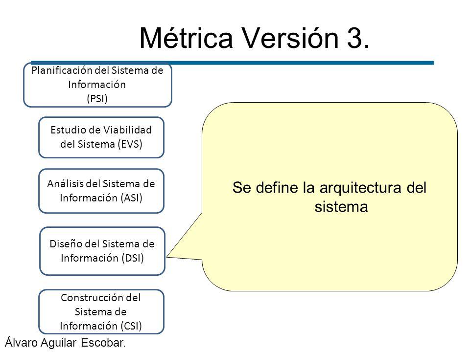 Métrica Versión 3. Se define la arquitectura del sistema