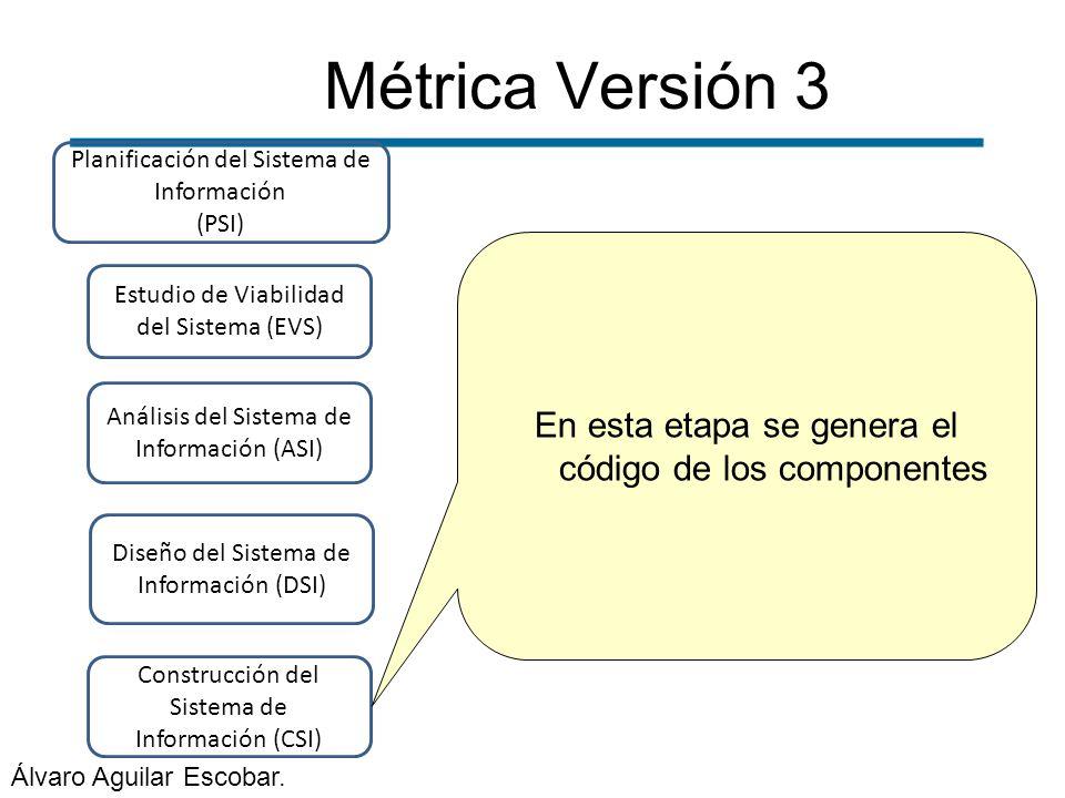 Métrica Versión 3 En esta etapa se genera el código de los componentes