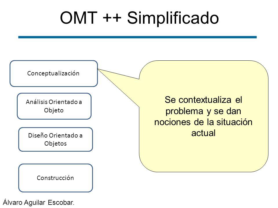 OMT ++ Simplificado Conceptualización. Se contextualiza el problema y se dan nociones de la situación actual.