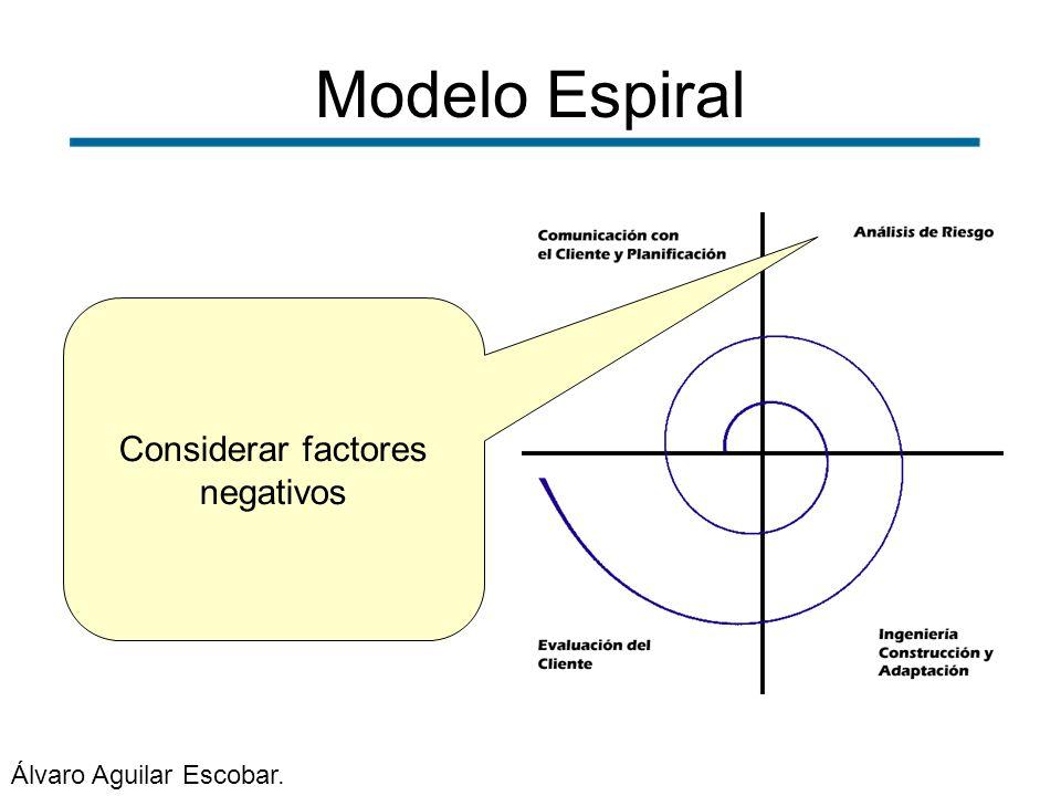Considerar factores negativos