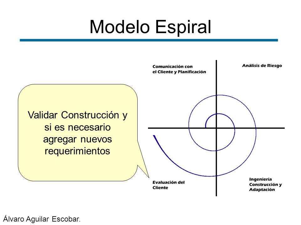 Validar Construcción y si es necesario agregar nuevos requerimientos