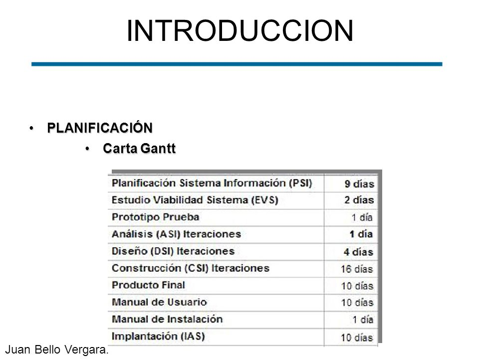 INTRODUCCION PLANIFICACIÓN Carta Gantt Juan Bello Vergara.