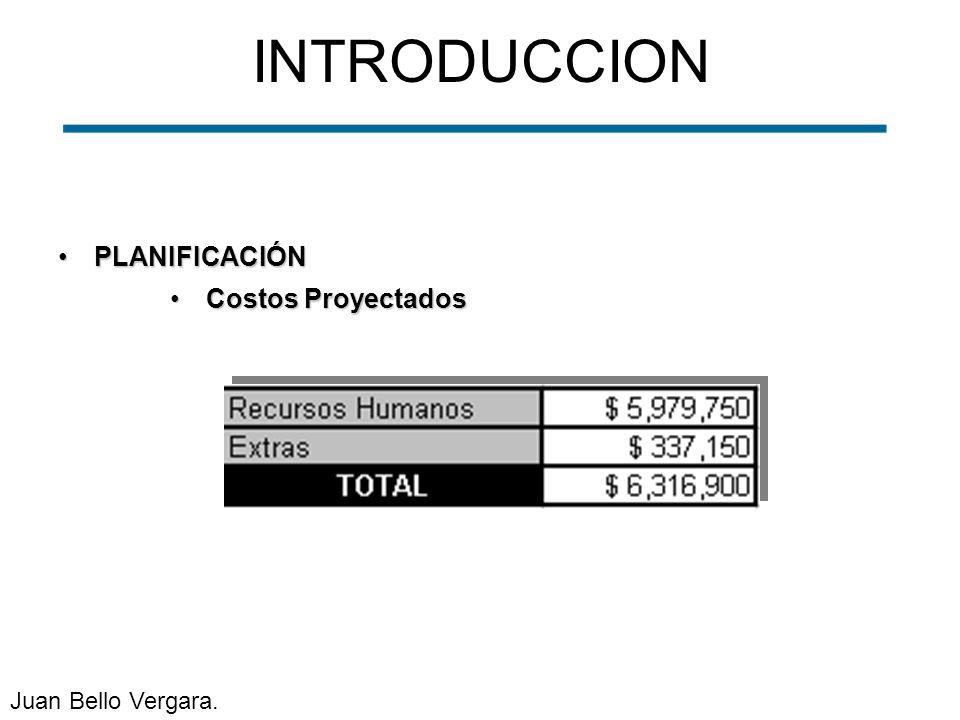 INTRODUCCION PLANIFICACIÓN Costos Proyectados Juan Bello Vergara.