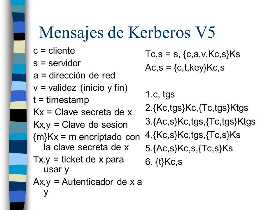 Mensajes de Kerberos V5 c = cliente Tc,s = s, {c,a,v,Kc,s}Ks