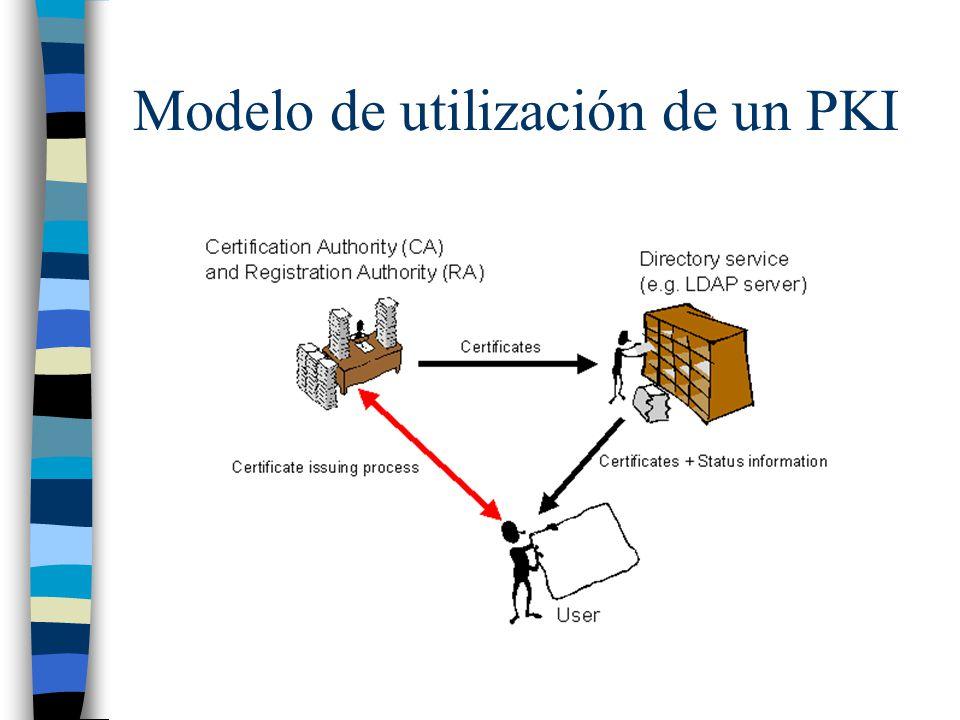 Modelo de utilización de un PKI