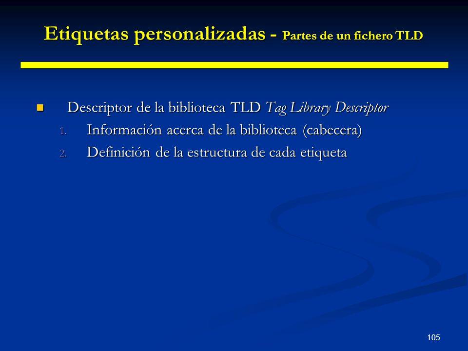 Etiquetas personalizadas - Partes de un fichero TLD