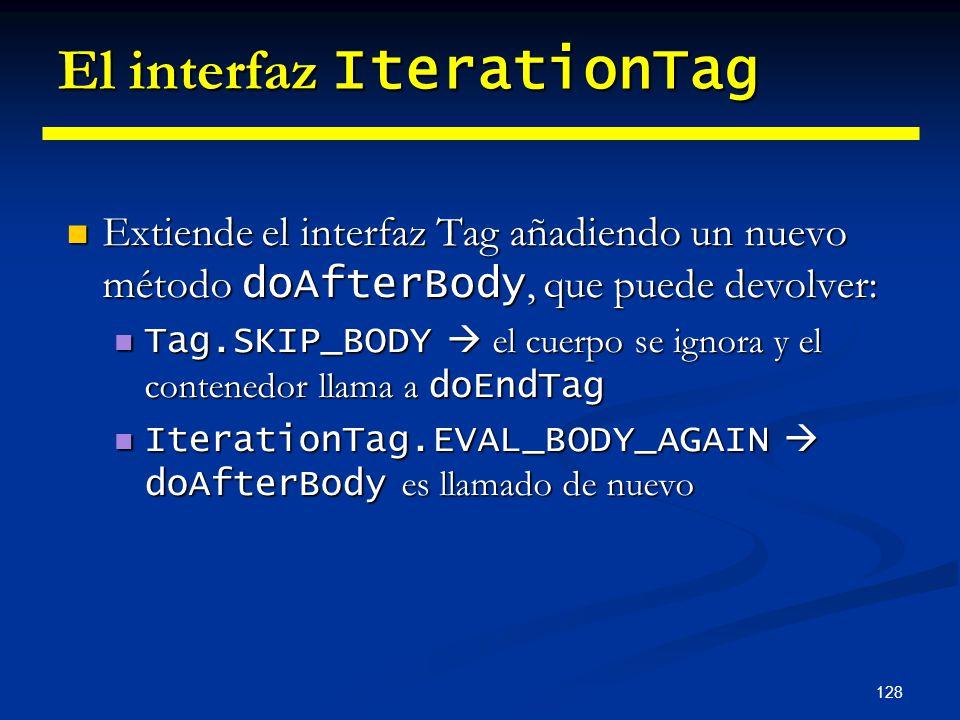 El interfaz IterationTag
