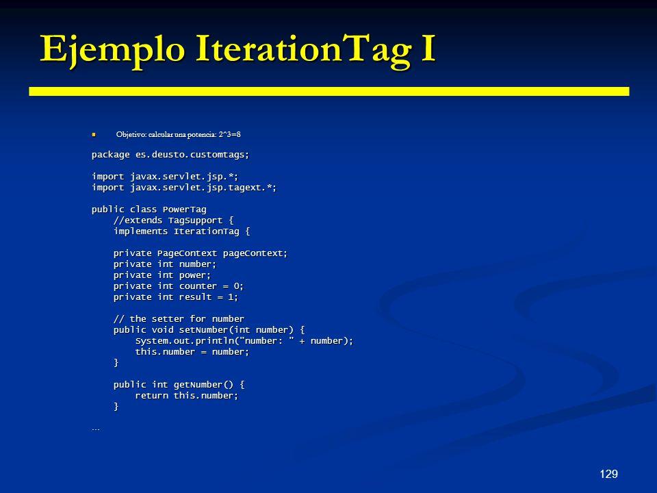 Ejemplo IterationTag I