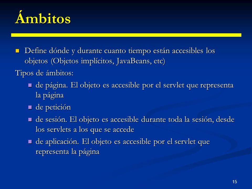 Ámbitos Define dónde y durante cuanto tiempo están accesibles los objetos (Objetos implícitos, JavaBeans, etc)