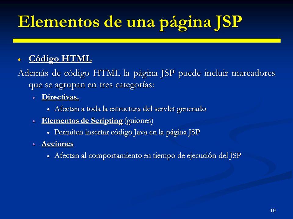 Elementos de una página JSP