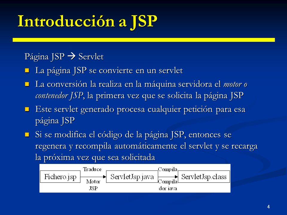 Introducción a JSP Página JSP  Servlet