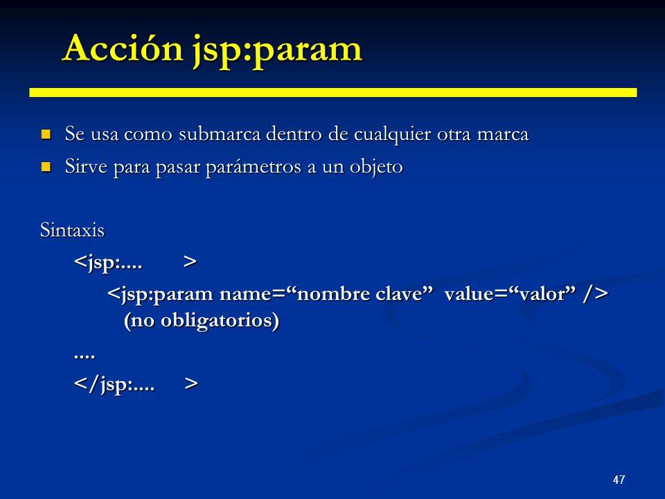 Acción jsp:param Se usa como submarca dentro de cualquier otra marca