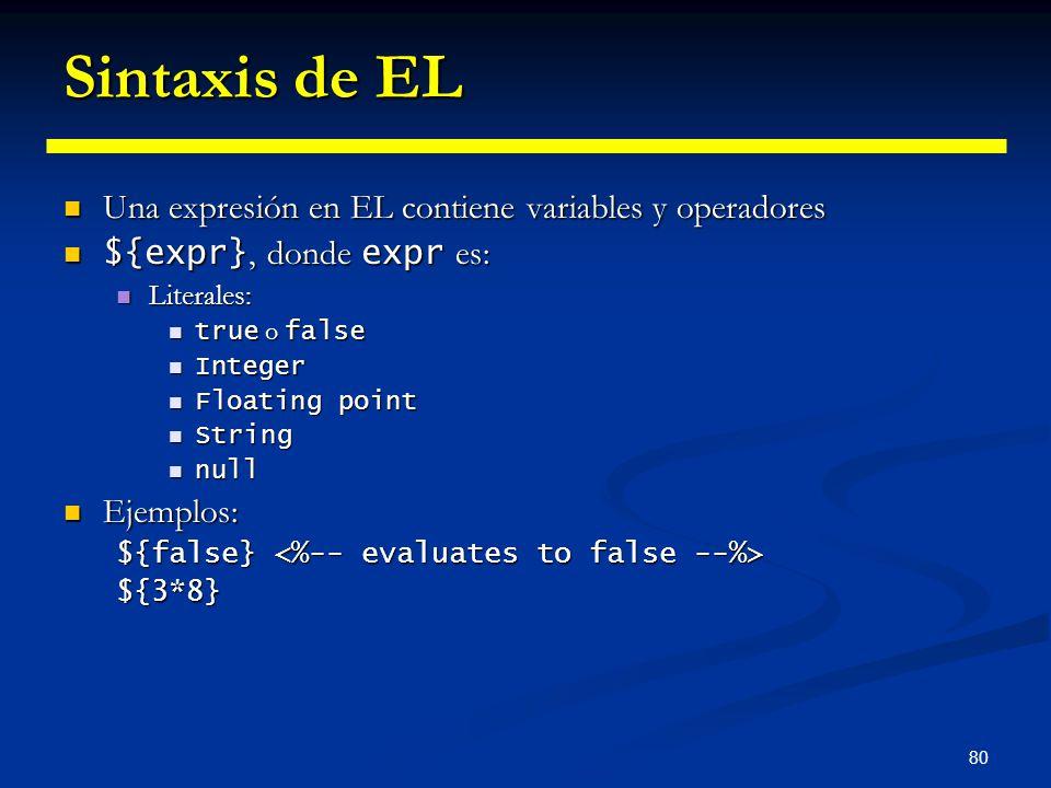 Sintaxis de EL Una expresión en EL contiene variables y operadores