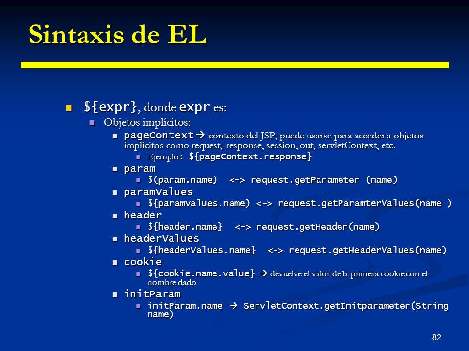 Sintaxis de EL ${expr}, donde expr es: Objetos implícitos: