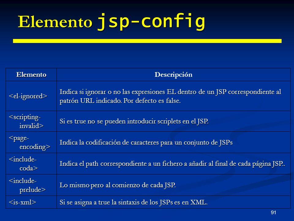 Elemento jsp-config Elemento Descripción <el-ignored>