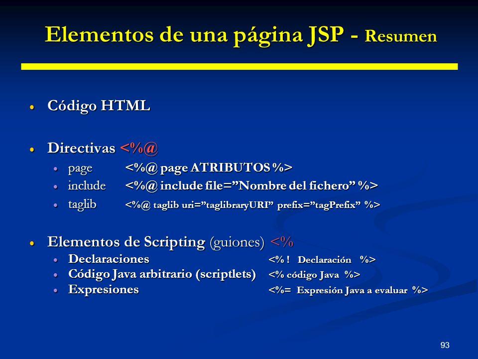 Elementos de una página JSP - Resumen