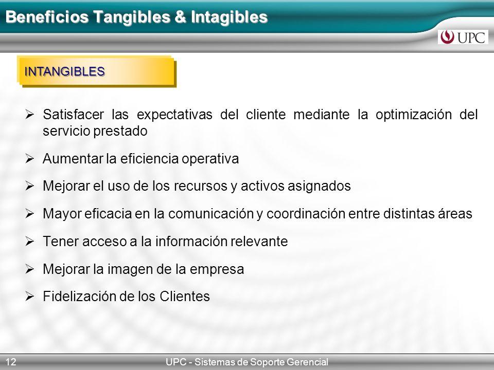 Beneficios Tangibles & Intagibles