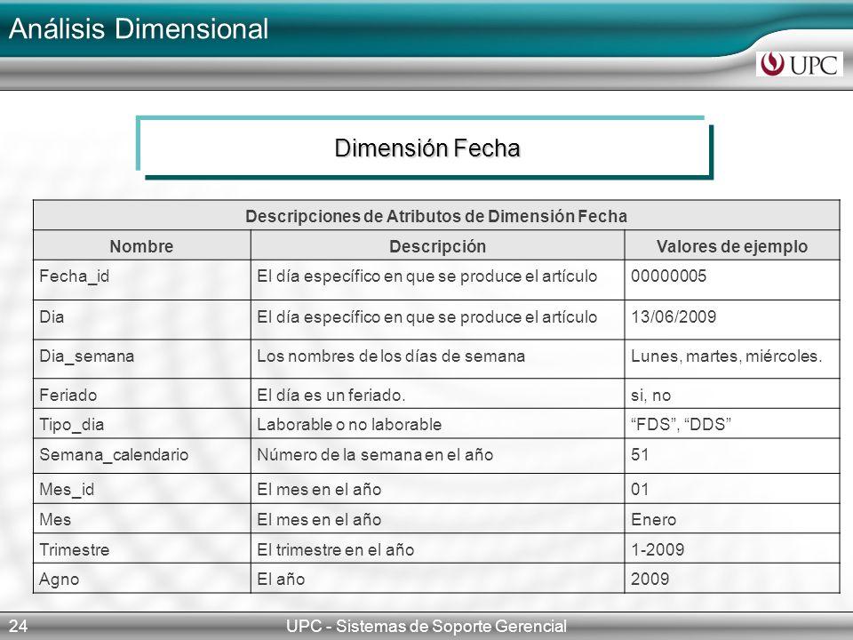 Descripciones de Atributos de Dimensión Fecha