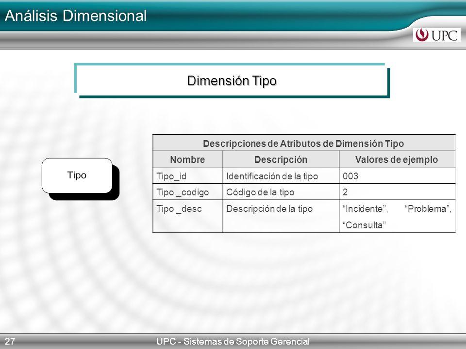Descripciones de Atributos de Dimensión Tipo