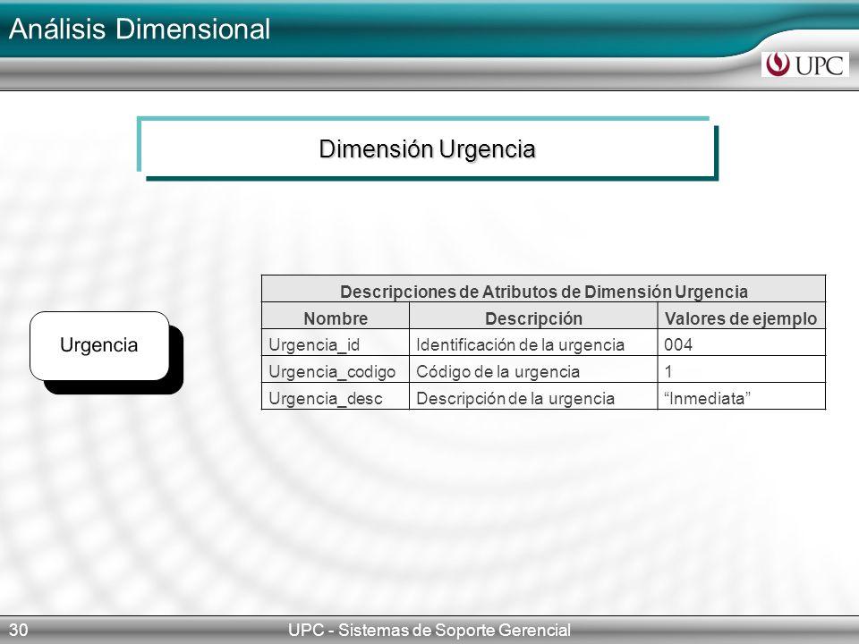 Descripciones de Atributos de Dimensión Urgencia