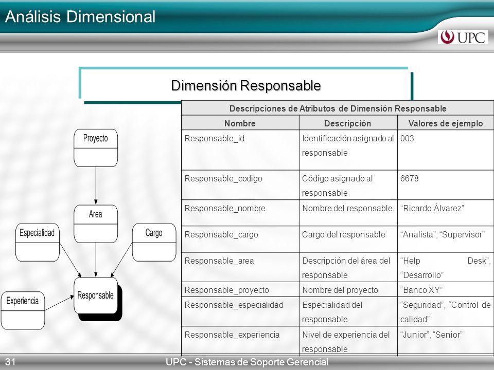 Descripciones de Atributos de Dimensión Responsable