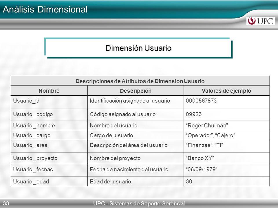 Descripciones de Atributos de Dimensión Usuario