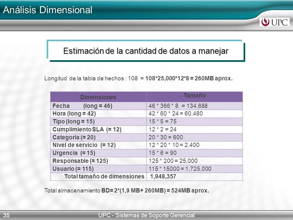 Análisis Dimensional Estimación de la cantidad de datos a manejar