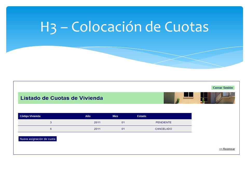 H3 – Colocación de Cuotas