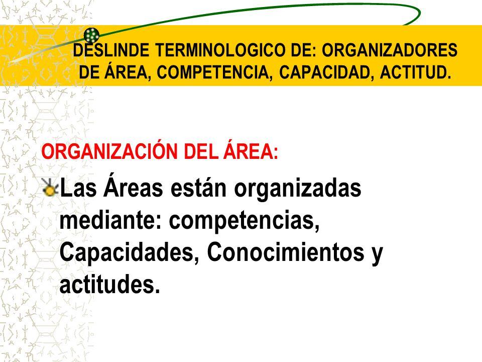 DESLINDE TERMINOLOGICO DE: ORGANIZADORES DE ÁREA, COMPETENCIA, CAPACIDAD, ACTITUD.