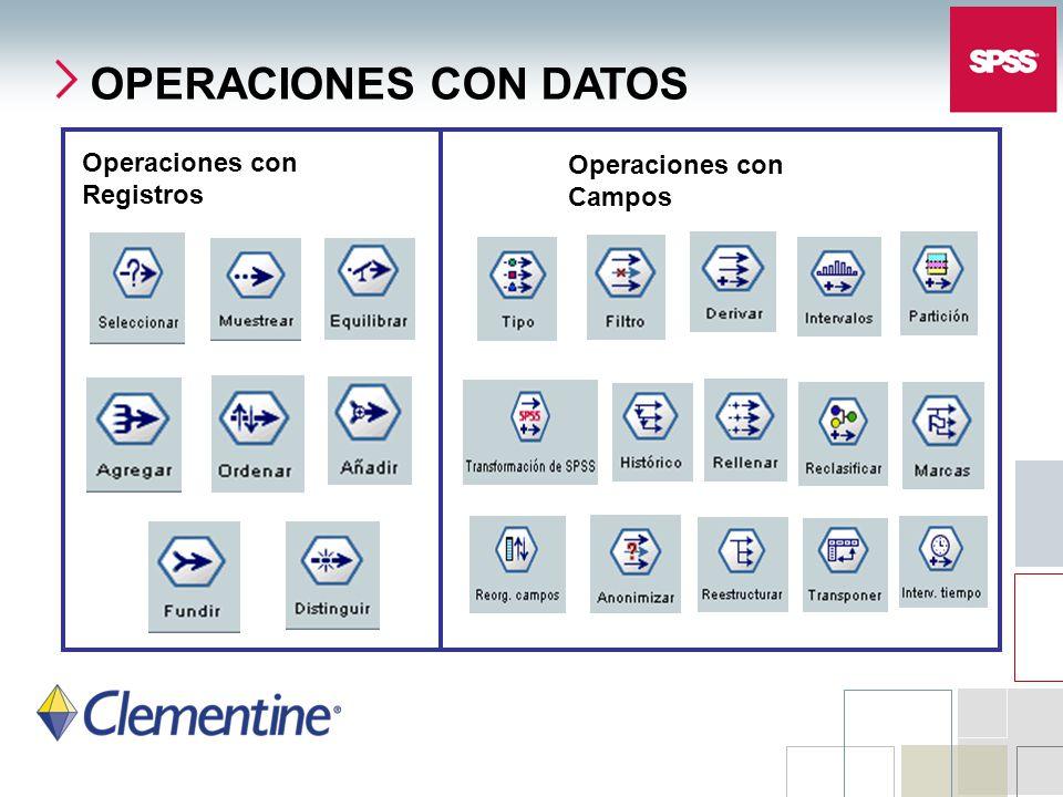 OPERACIONES CON DATOS Operaciones con Registros Operaciones con Campos