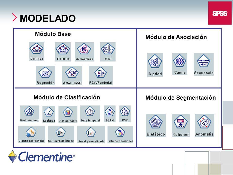 MODELADO Módulo Base Módulo de Asociación Módulo de Clasificación