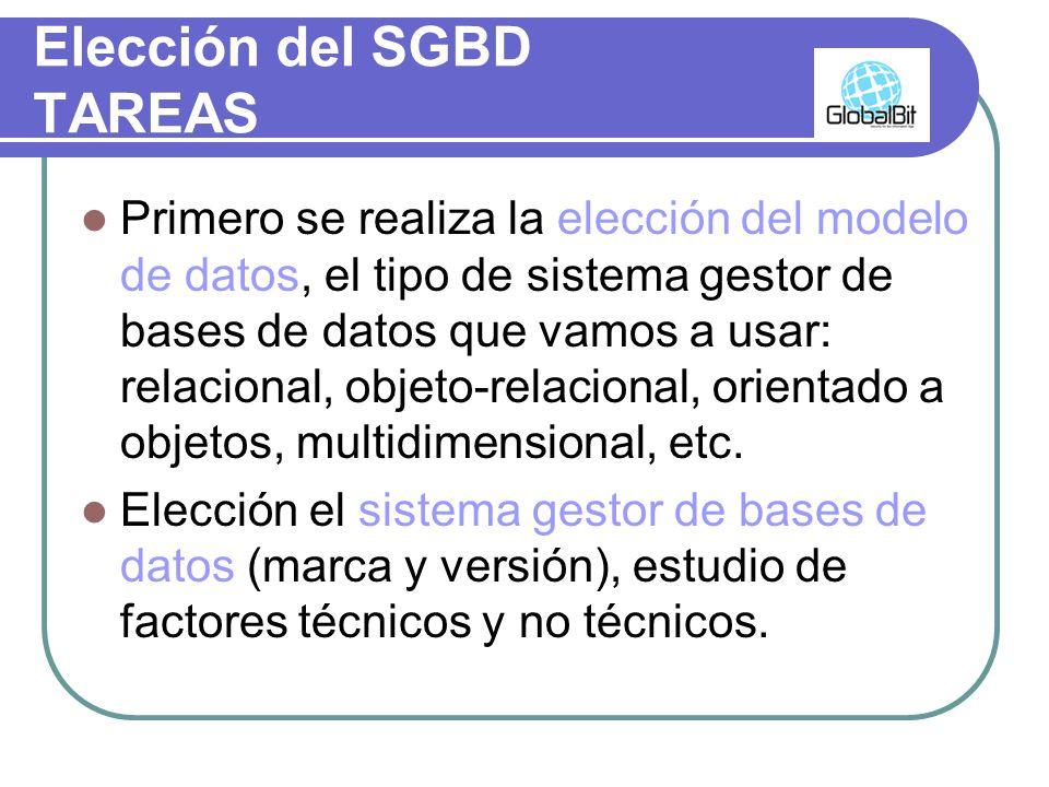 Elección del SGBD TAREAS