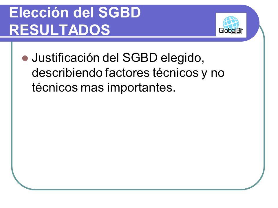 Elección del SGBD RESULTADOS