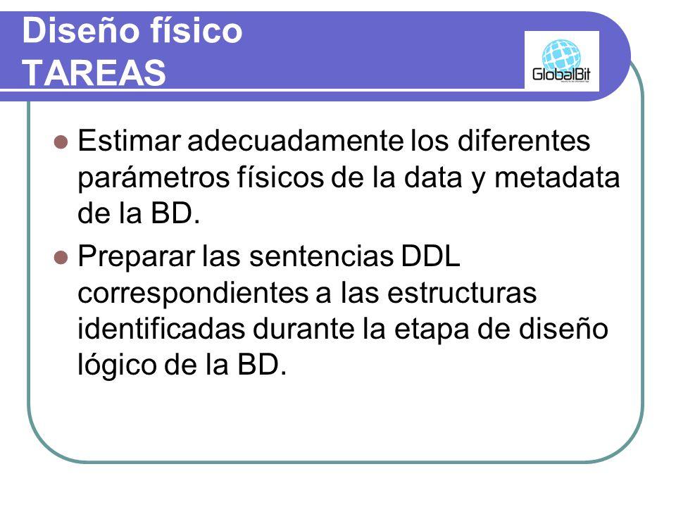 Diseño físico TAREAS Estimar adecuadamente los diferentes parámetros físicos de la data y metadata de la BD.