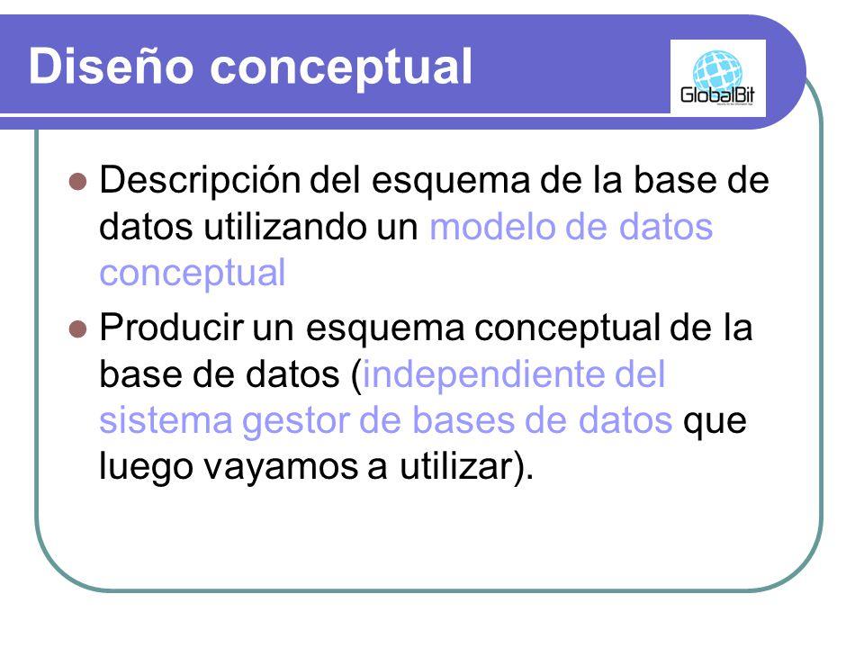 Diseño conceptual Descripción del esquema de la base de datos utilizando un modelo de datos conceptual.