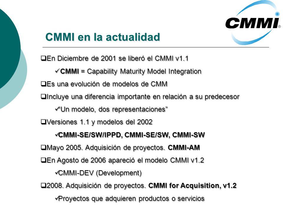 CMMI en la actualidad En Diciembre de 2001 se liberó el CMMI v1.1
