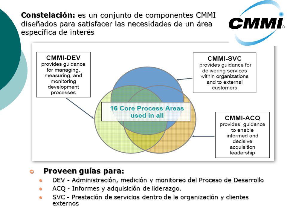 Constelación: es un conjunto de componentes CMMI diseñados para satisfacer las necesidades de un área específica de interés