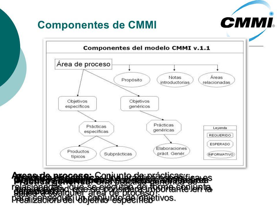 Componentes de CMMI De la misma manera que en CMM, las áreas de proceso son el elemento central dentro del modelo.