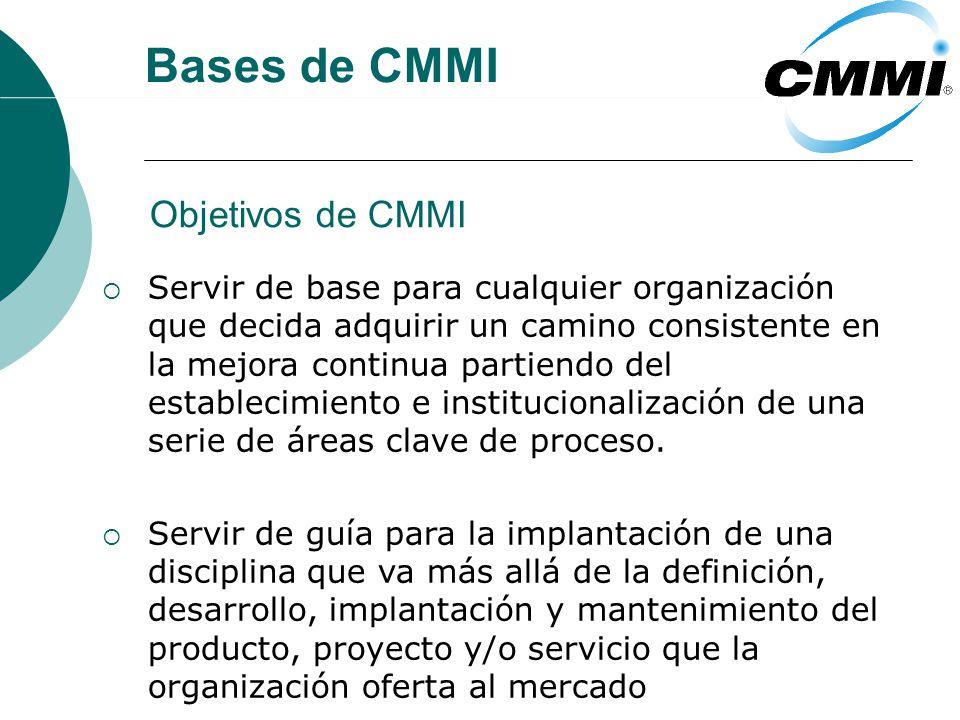Bases de CMMI Objetivos de CMMI
