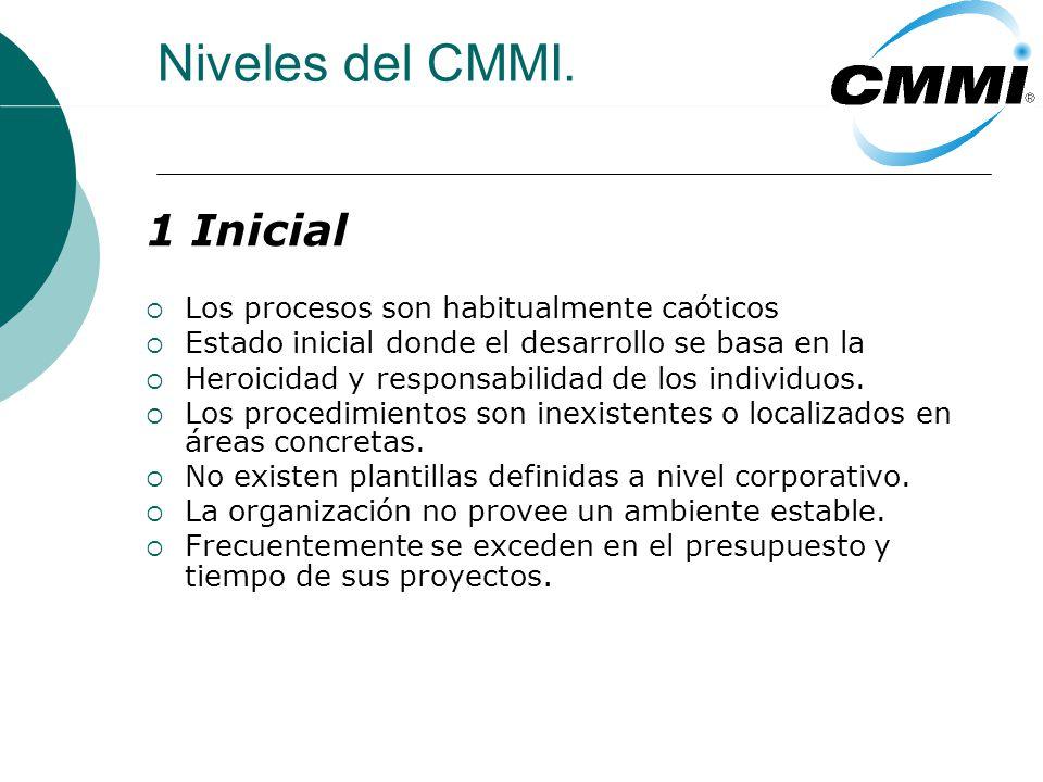 Niveles del CMMI. 1 Inicial Los procesos son habitualmente caóticos