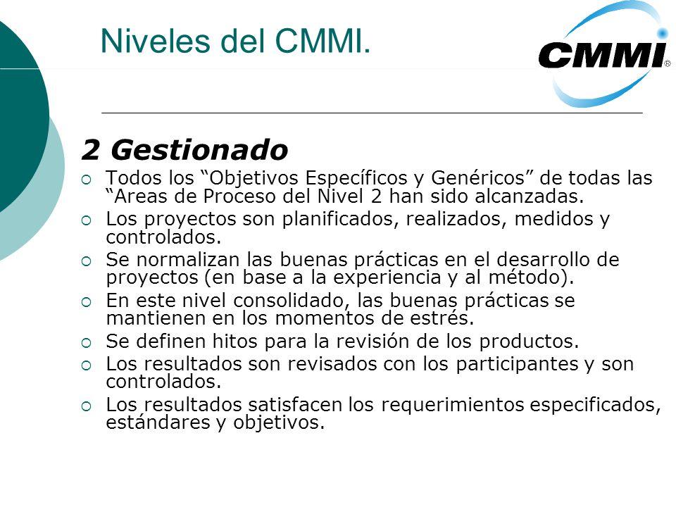 Niveles del CMMI. 2 Gestionado