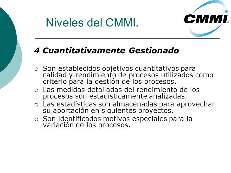 Niveles del CMMI. 4 Cuantitativamente Gestionado