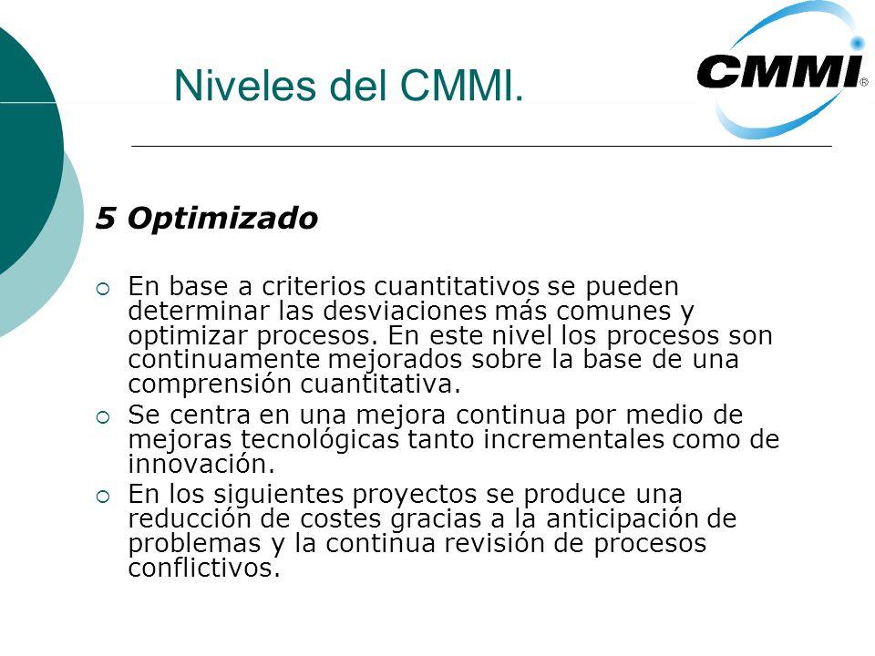 Niveles del CMMI. 5 Optimizado