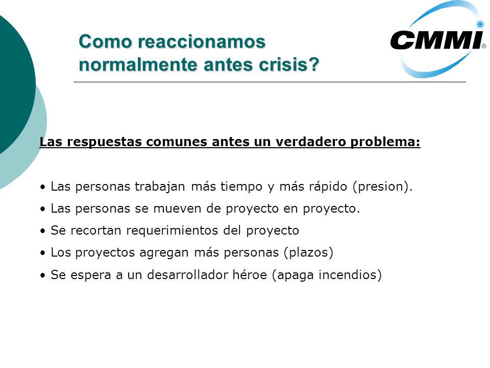 Como reaccionamos normalmente antes crisis