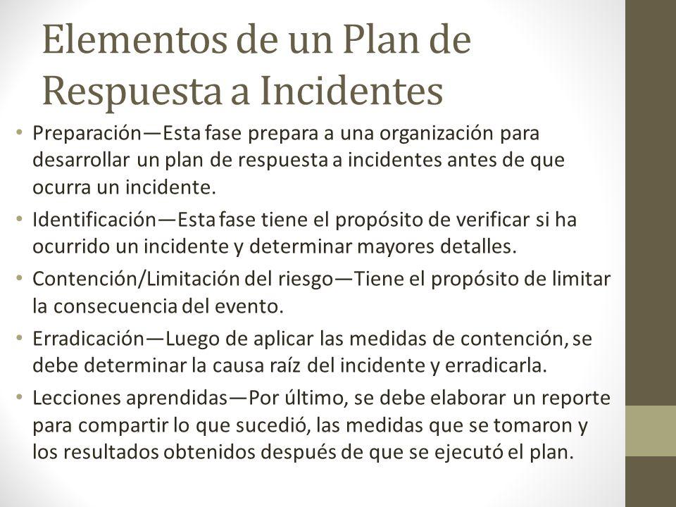 Elementos de un Plan de Respuesta a Incidentes