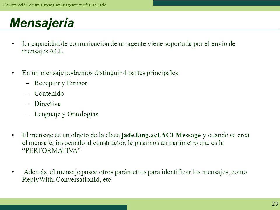 Mensajería La capacidad de comunicación de un agente viene soportada por el envío de mensajes ACL.